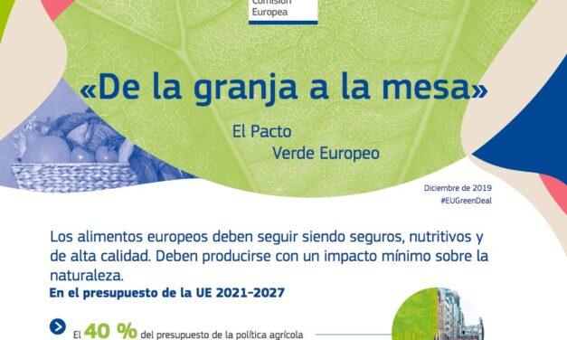 Pacto Verde Europeo: Aplazada un año la entrada en vigor de la nueva legislación sobre producción ecológica de la UE